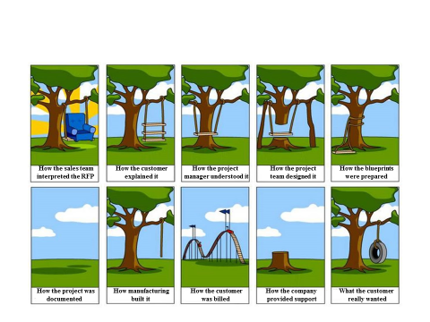 182536591119289654 together with Gone Phishing together with Top Ten Dilbert Cartoons Lean also Leading Sense Of Humor further ic The Ux Designer Paradox. on dilbert customer